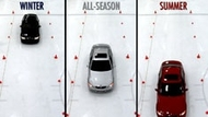 Ice Traction Comparison of All-Season, Summer and Winter / Snow Tires