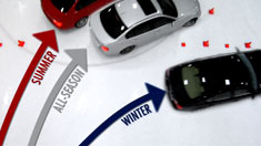 Don't Have Winter / Snow Tires Yet? You Still Need Them!