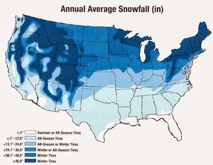 Get Ready for Snowmaggedon 2014: Which Winter Performance Category is Right for You?
