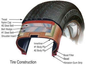 Tire Tech Information - Construction Materials