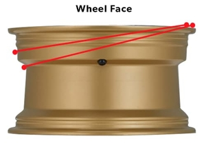Wheel Tech Information - Mounting Reverse-Mount / Back-Mount Wheels